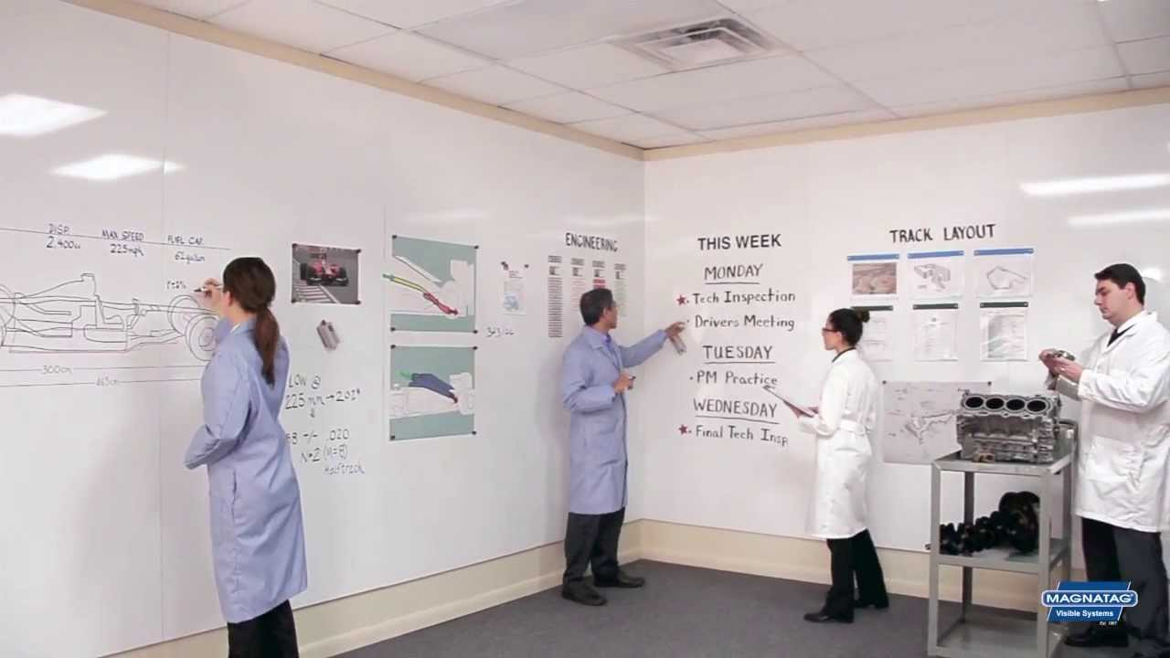 Magnetic Board Paints 101: Everything There is to Know