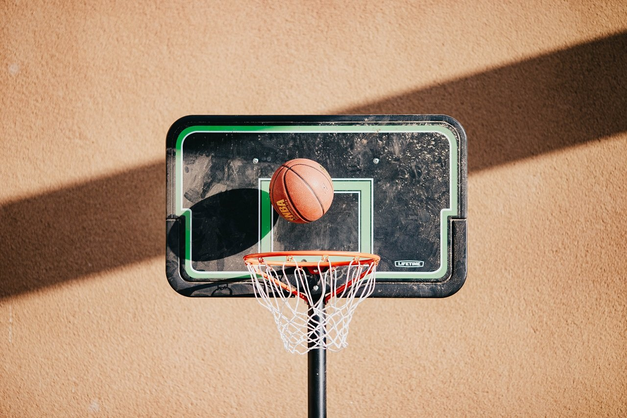 best outdoor basketball 2018